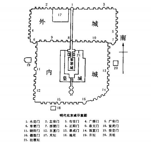 百科 建造            明京城,明代北京城的设计和布局乃依阴阳八卦
