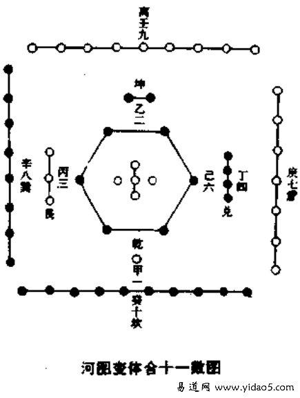 河图变体台十一数图