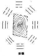 <a href='http://baike.yidao5.com/shushu/yishifa/12546.shtml'>卦版</a>